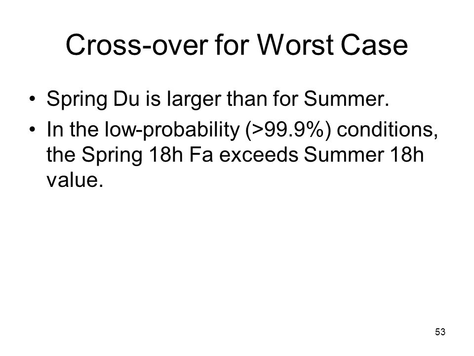 53 Cross-over for Worst Case Spring Du is larger than for Summer.