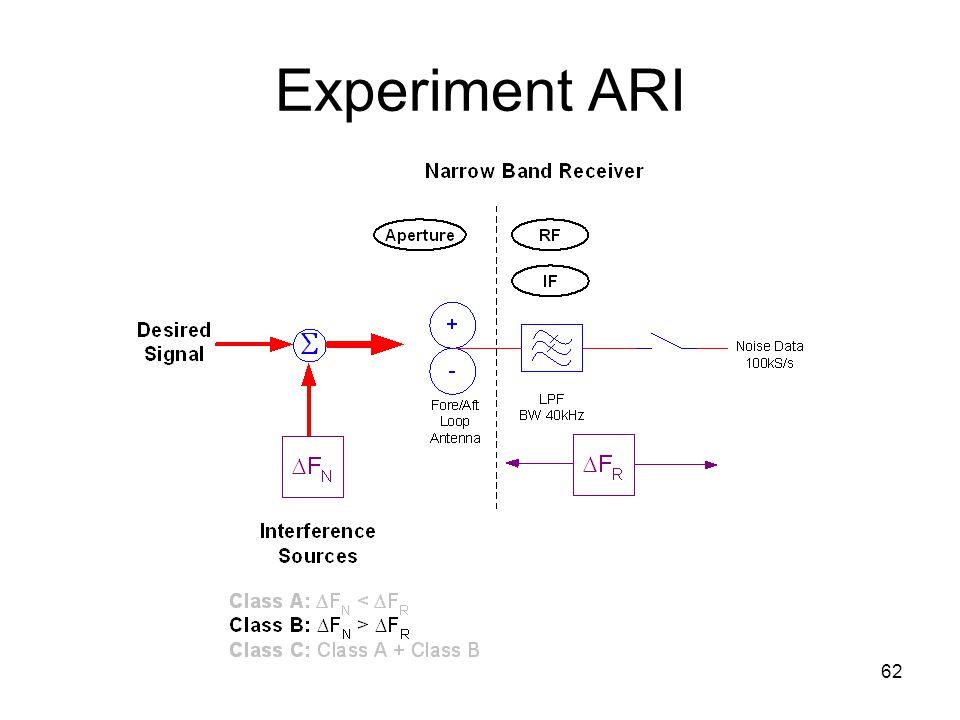 62 Experiment ARI