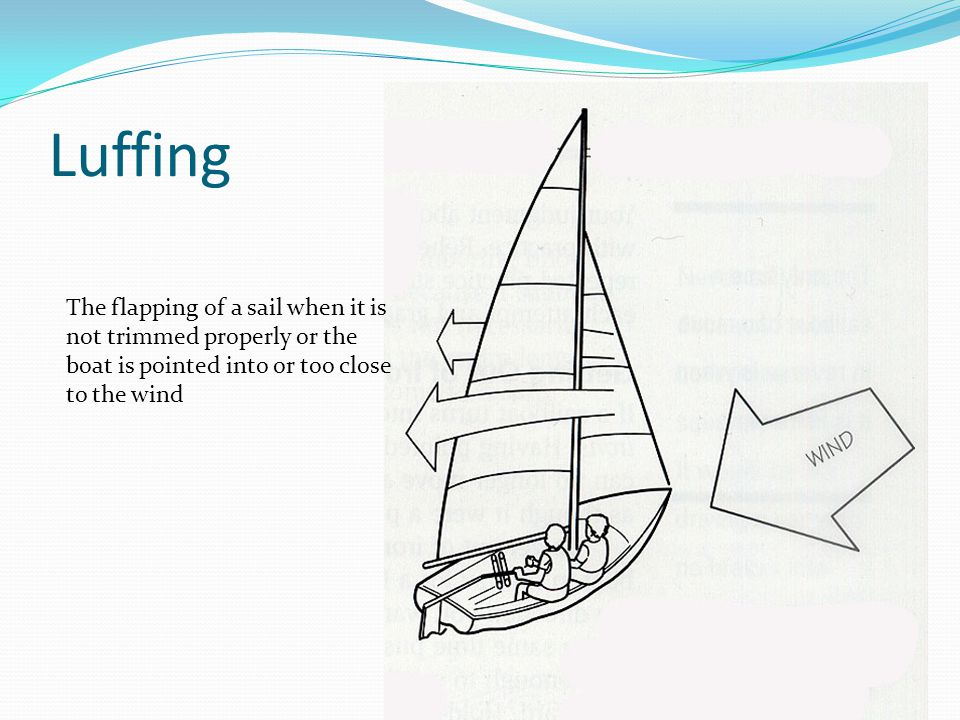 Luffing The flapping of a sail when it is not trimmed properly or the boat is pointed into or too close to the wind