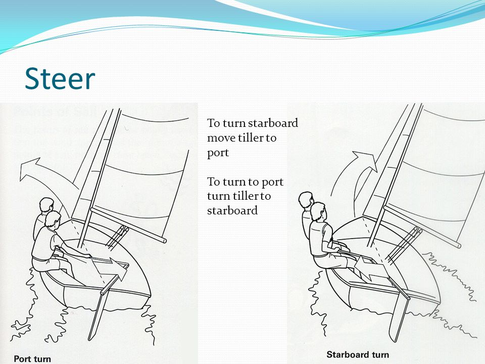 Steer To turn starboard move tiller to port To turn to port turn tiller to starboard