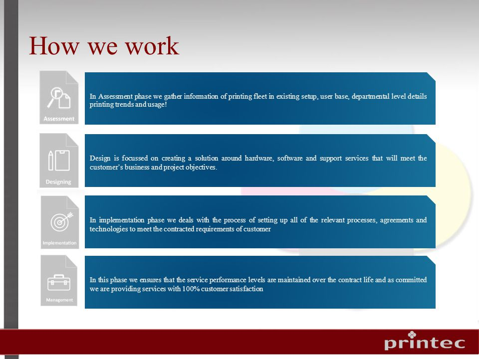 How we work In Assessment phase we gather information of printing fleet in existing setup, user base, departmental level details printing trends and usage.