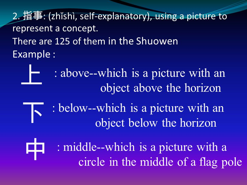 2. 指事 : (zhǐshì, self-explanatory), using a picture to represent a concept.