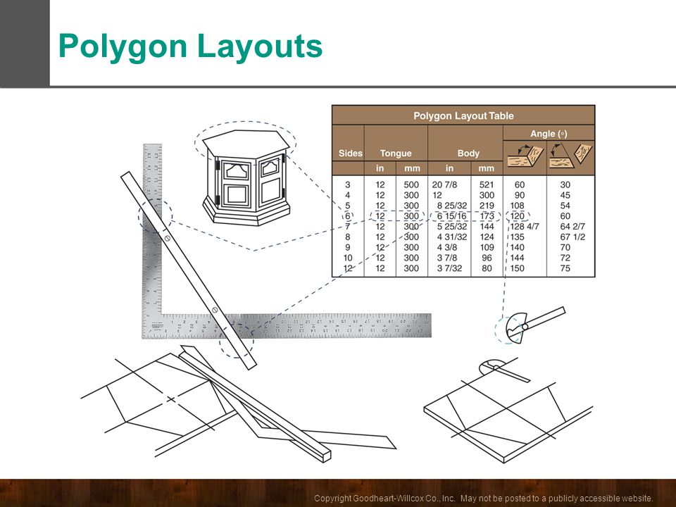 Copyright Goodheart-Willcox Co., Inc. May not be posted to a publicly accessible website. Polygon Layouts