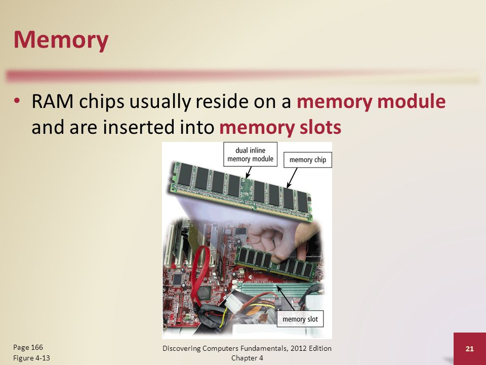 Memory RAM chips usually reside on a memory module and are inserted into memory slots Discovering Computers Fundamentals, 2012 Edition Chapter 4 21 Page 166 Figure 4-13