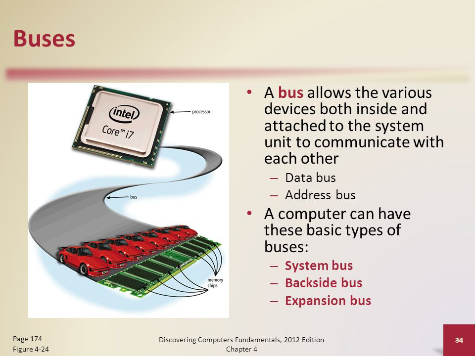 Buses A bus allows the various devices both inside and attached to the system unit to communicate with each other – Data bus – Address bus A computer can have these basic types of buses: – System bus – Backside bus – Expansion bus Discovering Computers Fundamentals, 2012 Edition Chapter 4 34 Page 174 Figure 4-24