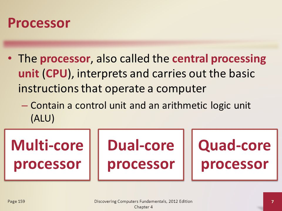 Processor Discovering Computers Fundamentals, 2012 Edition Chapter 4 8 Page 159 Figure 4-4