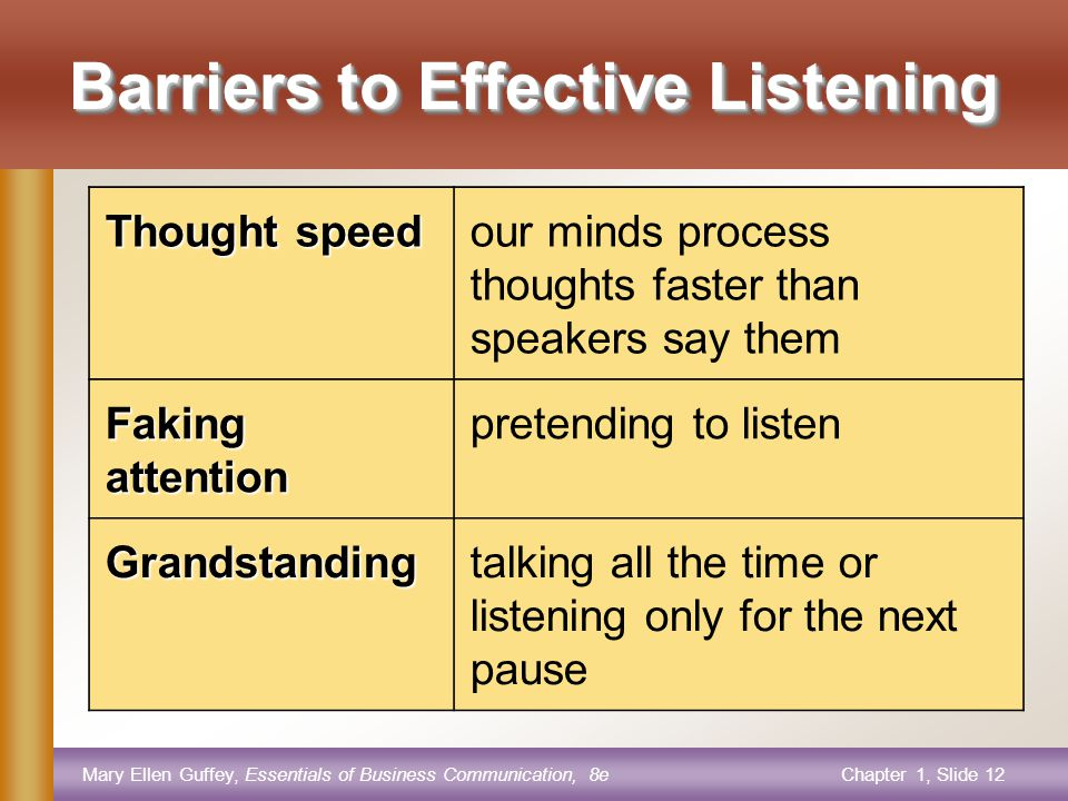 Mary Ellen Guffey, Essentials of Business Communication, 8eChapter 1, Slide 12 Barriers to Effective Listening Thought speed our minds process thoughts faster than speakers say them Faking attention pretending to listen Grandstandingtalking all the time or listening only for the next pause