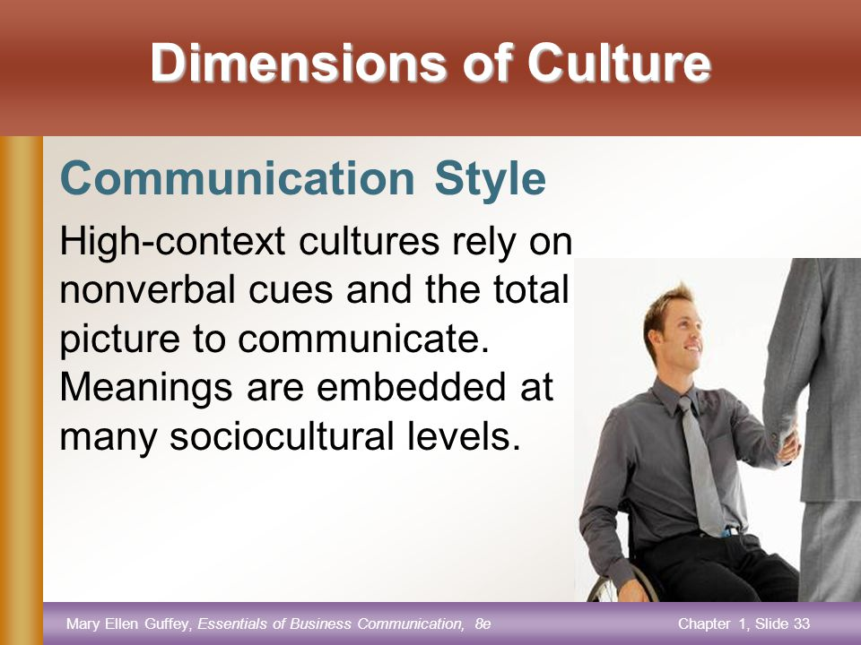 Mary Ellen Guffey, Essentials of Business Communication, 8eChapter 1, Slide 33 Dimensions of Culture Communication Style High-context cultures rely on nonverbal cues and the total picture to communicate.