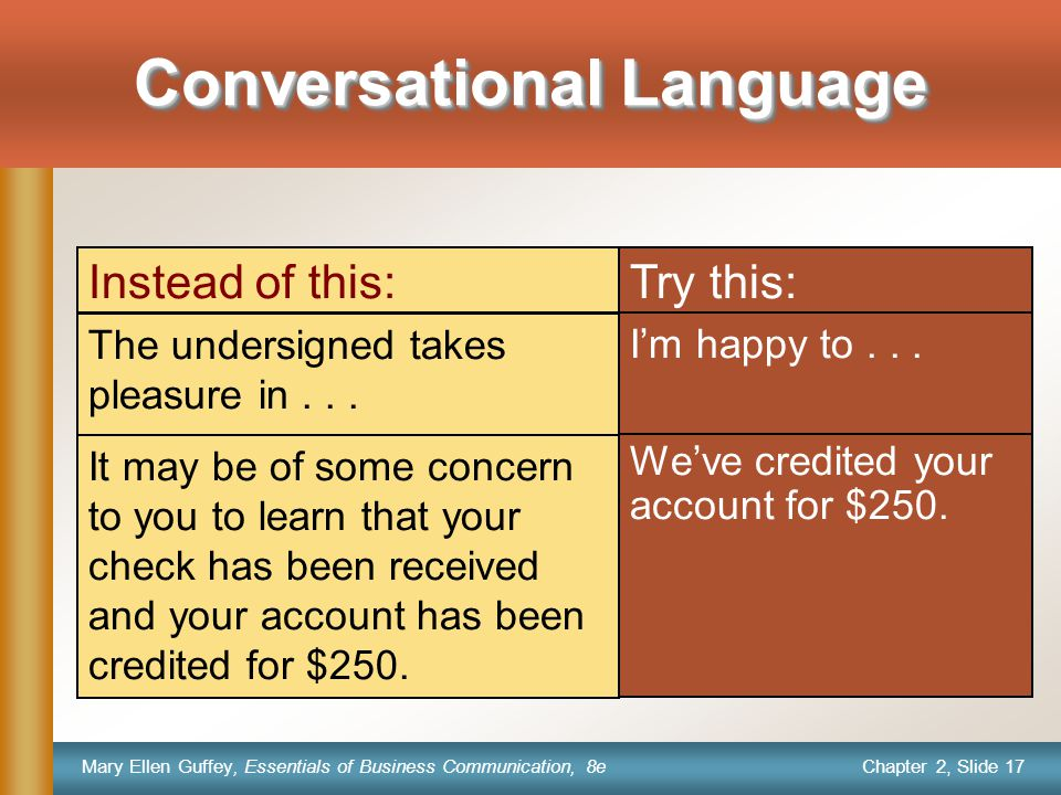 Chapter 2, Slide 17 Mary Ellen Guffey, Essentials of Business Communication, 8e Conversational Language The undersigned takes pleasure in...