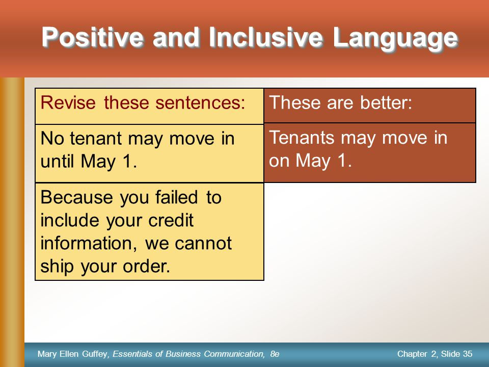 Chapter 2, Slide 35 Mary Ellen Guffey, Essentials of Business Communication, 8e These are better: Tenants may move in on May 1.