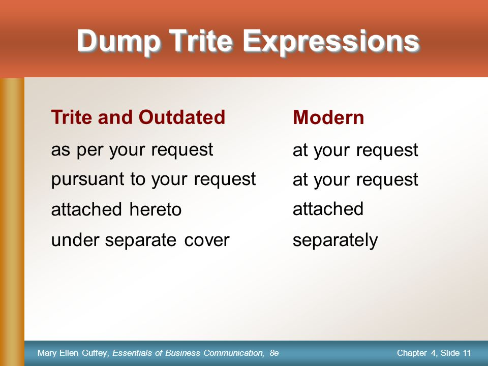Chapter 4, Slide 11 Mary Ellen Guffey, Essentials of Business Communication, 8e Dump Trite Expressions Trite and Outdated as per your request pursuant to your request attached hereto under separate cover Modern at your request attached separately