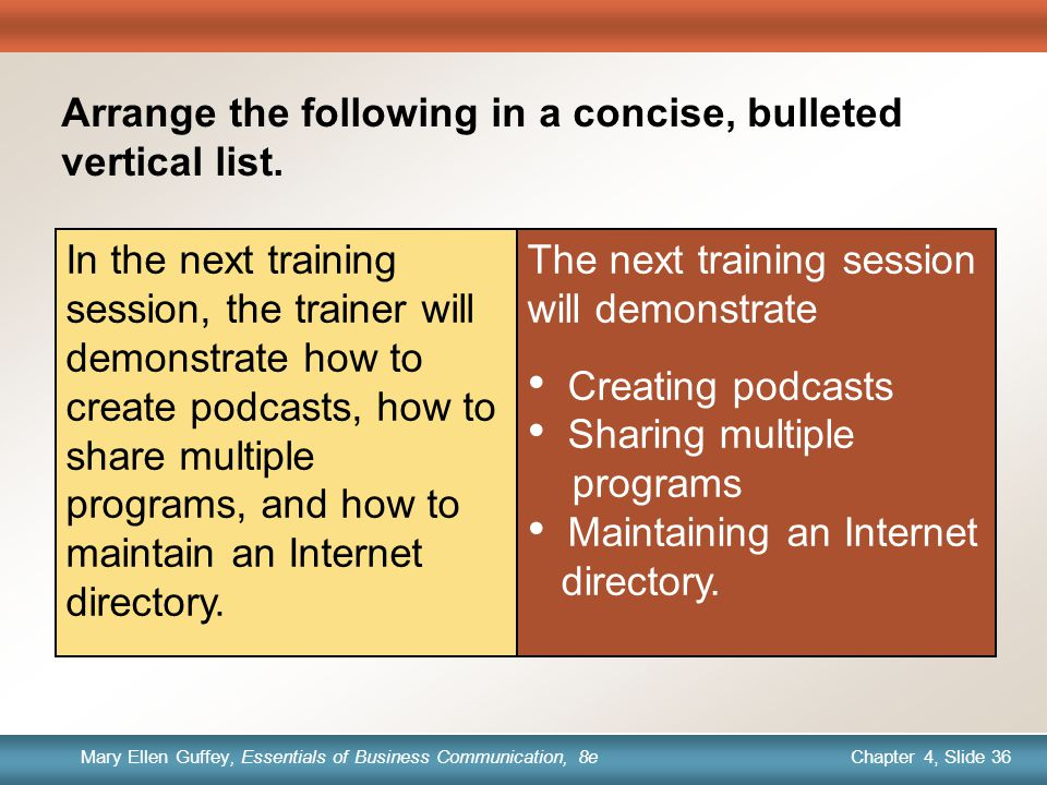 Chapter 1, Slide 36 Mary Ellen Guffey, Essentials of Business Communication, 8e Chapter 4, Slide 36 Mary Ellen Guffey, Essentials of Business Communication, 8e Quick Check The next training session will demonstrate Creating podcasts Sharing multiple programs Maintaining an Internet directory.