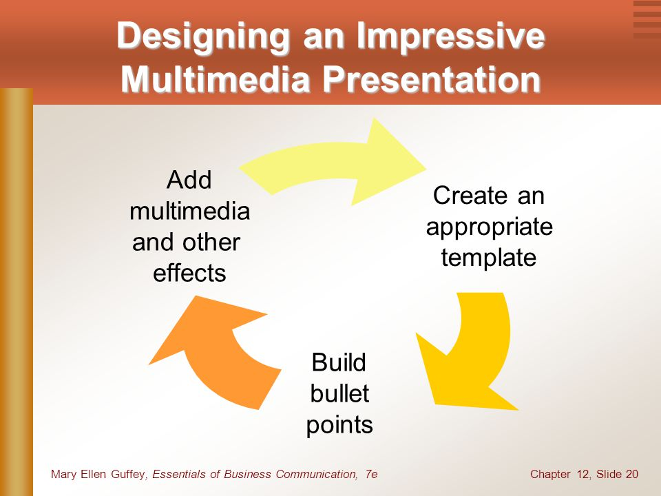 Chapter 12, Slide 20Mary Ellen Guffey, Essentials of Business Communication, 7e Create an appropriate template Build bullet points Add multimedia and other effects Designing an Impressive Multimedia Presentation