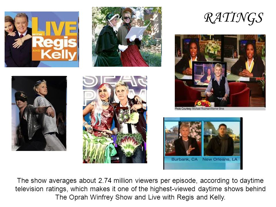RATINGS The show averages about 2.74 million viewers per episode, according to daytime television ratings, which makes it one of the highest-viewed daytime shows behind The Oprah Winfrey Show and Live with Regis and Kelly.
