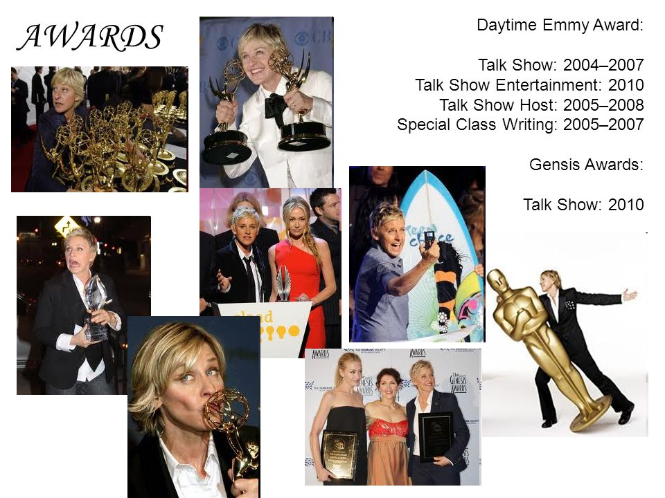 AWARDS Daytime Emmy Award: Talk Show: 2004–2007 Talk Show Entertainment: 2010 Talk Show Host: 2005–2008 Special Class Writing: 2005–2007 Gensis Awards: Talk Show: 2010
