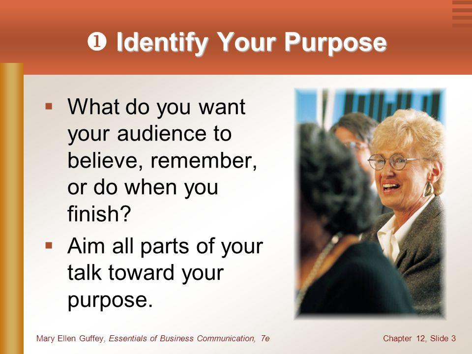 Chapter 12, Slide 3Mary Ellen Guffey, Essentials of Business Communication, 7e Identify Your Purpose  Identify Your Purpose  What do you want your a