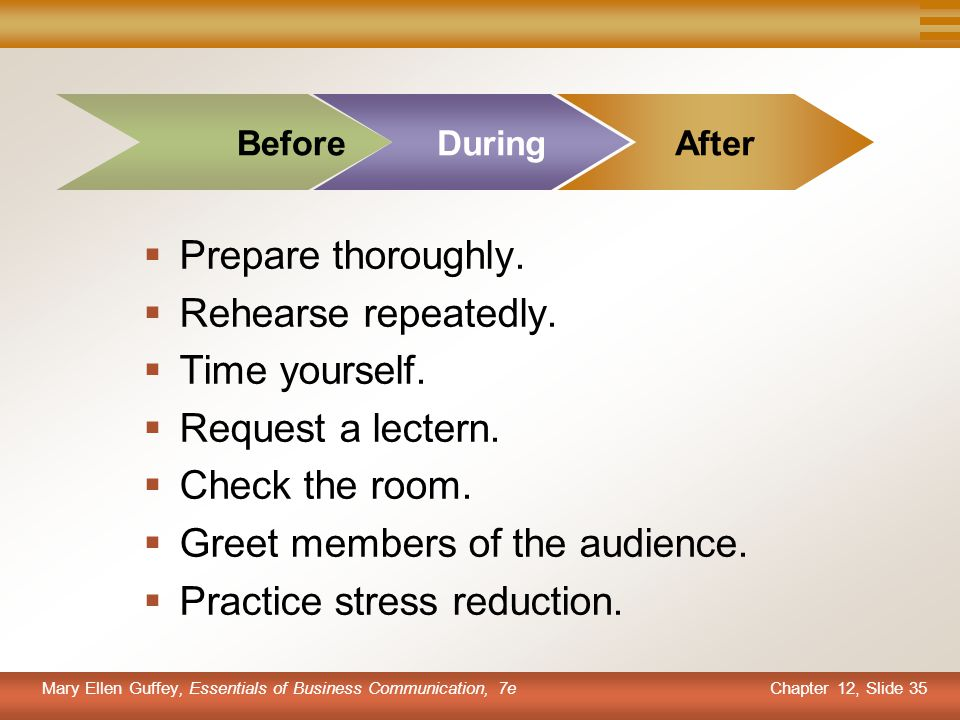 Chapter 12, Slide 35 Mary Ellen Guffey, Essentials of Business Communication, 7e DuringAfter  Prepare thoroughly.  Rehearse repeatedly.  Time yours