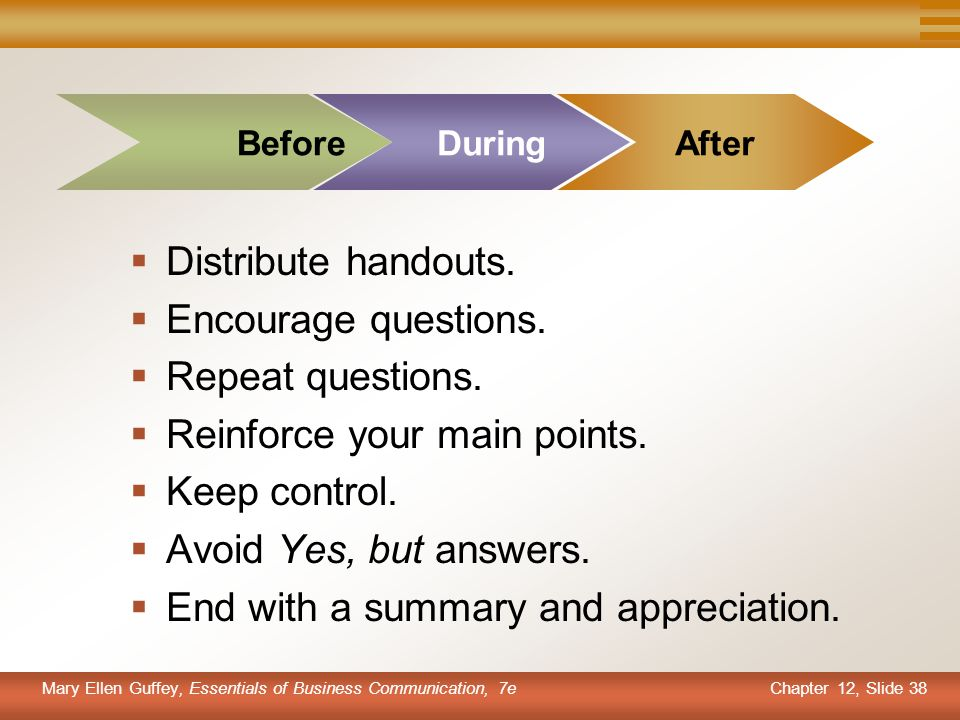 Chapter 12, Slide 38 Mary Ellen Guffey, Essentials of Business Communication, 7e During Before  Distribute handouts.  Encourage questions.  Repeat