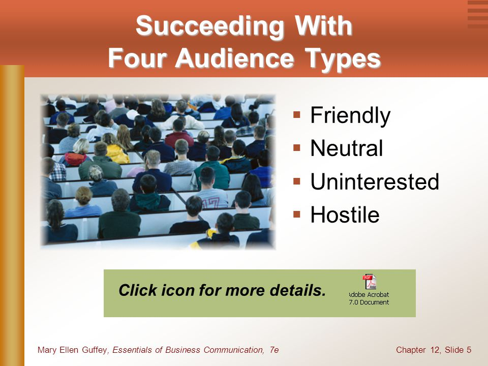 Chapter 12, Slide 5Mary Ellen Guffey, Essentials of Business Communication, 7e Succeeding With Four Audience Types  Friendly  Neutral  Uninterested