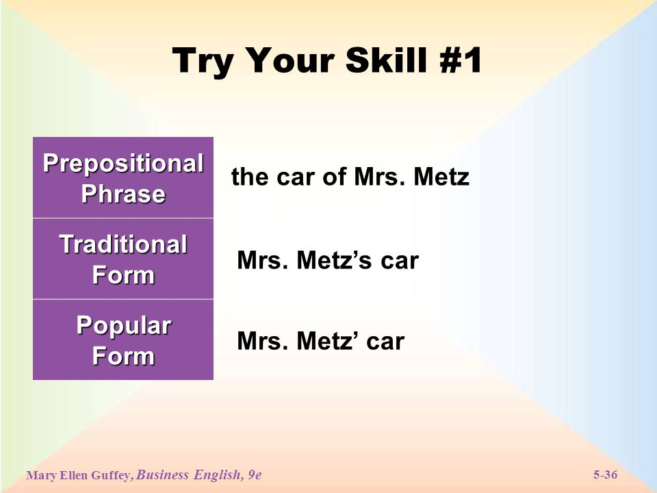 Mary Ellen Guffey, Business English, 9e 5-36 Try Your Skill #1 Prepositional Phrase Traditional Form PopularForm the car of Mrs.