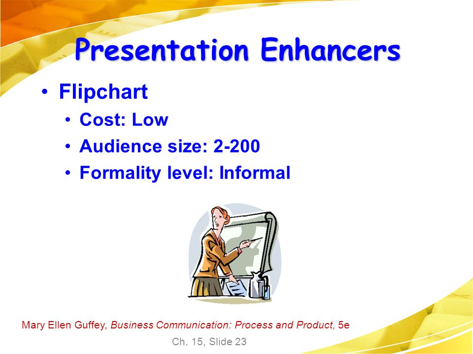Mary Ellen Guffey, Business Communication: Process and Product, 5e Ch.