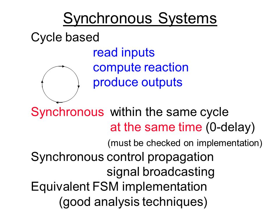 Synchronous Systems Cycle based read inputs compute reaction produce outputs Synchronous within the same cycle at the same time (0-delay) (must be checked on implementation) Synchronous control propagation signal broadcasting Equivalent FSM implementation (good analysis techniques)