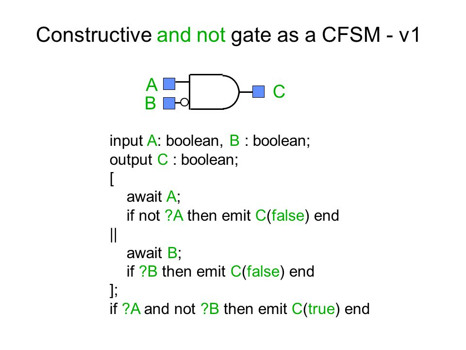 Can we implement synchronous languages on CFSM networks.