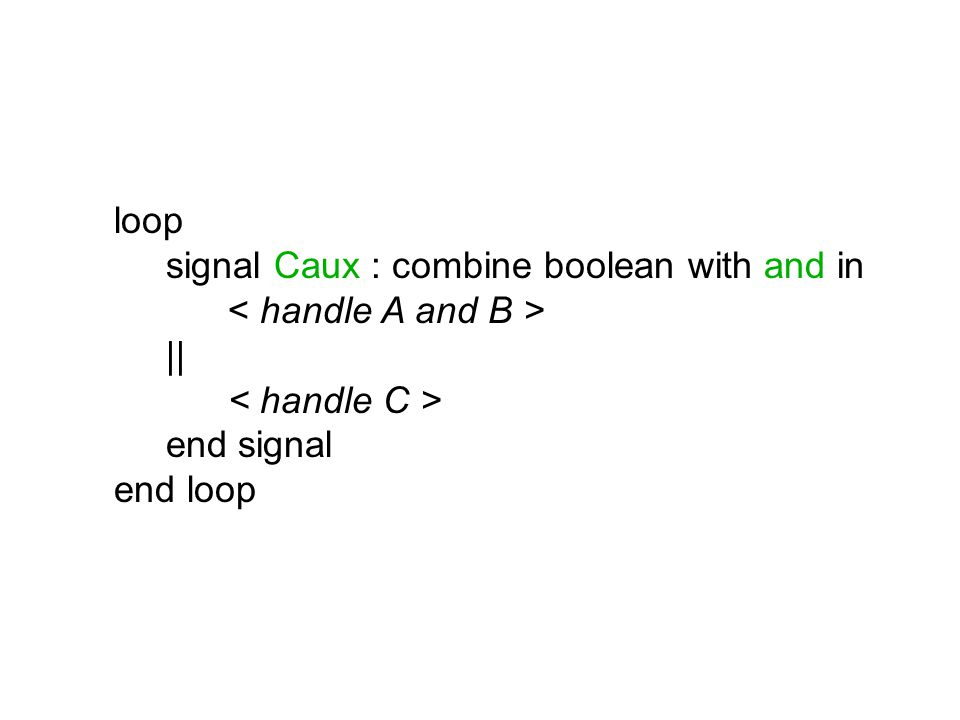 module AndNot : % Boolean IO input A : boolean, B : boolean; output X : boolean; % Flow control IO output A_Free, B_Free; input C_Free; % Scheduling I