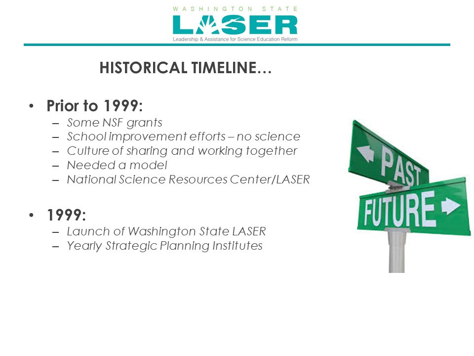 HISTORICAL TIMELINE… Prior to 1999: – Some NSF grants – School improvement efforts – no science – Culture of sharing and working together – Needed a model – National Science Resources Center/LASER 1999: – Launch of Washington State LASER – Yearly Strategic Planning Institutes