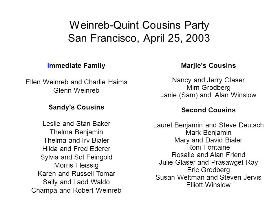 Weinreb-Quint Cousins Party San Francisco, April 25, 2003 Invitees to the Weinreb - Quint Cousins Party Friday April 25, 2003 4:00p.m.-6:30p.m.
