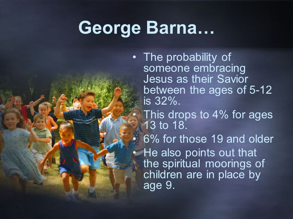 George Barna… The probability of someone embracing Jesus as their Savior between the ages of 5-12 is 32%.