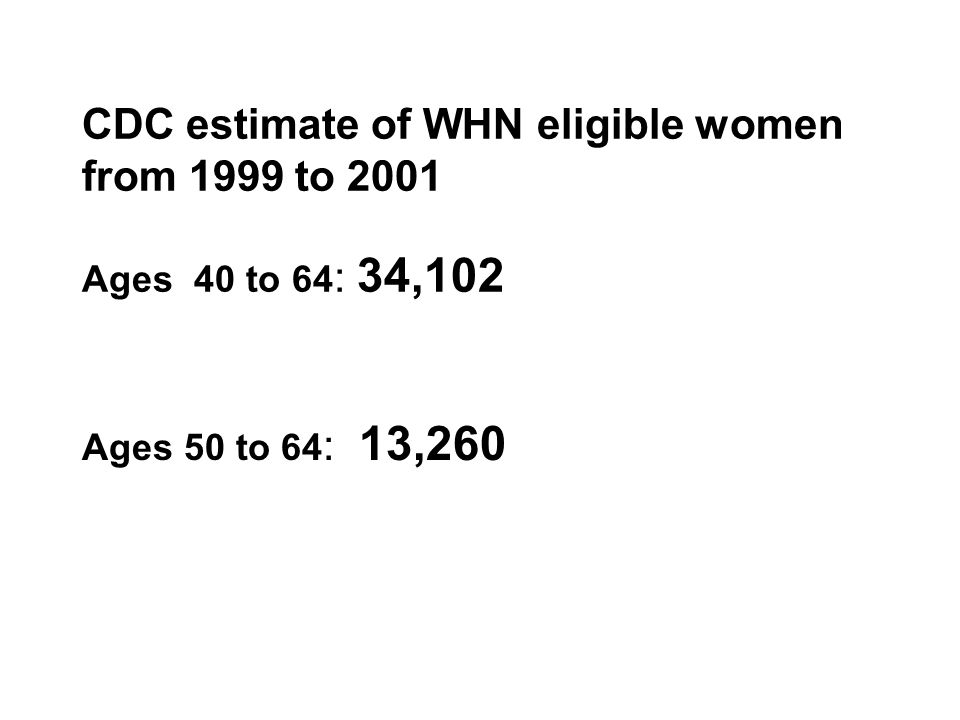 CDC estimate of WHN eligible women from 1999 to 2001 Ages 40 to 64 : 34,102 Ages 50 to 64 : 13,260