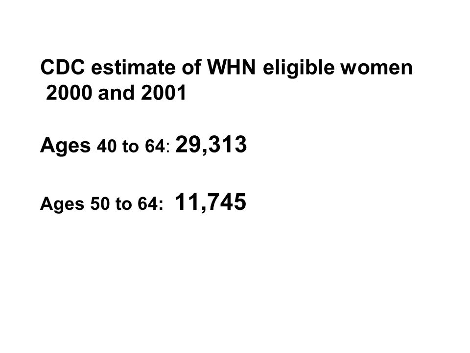 CDC estimate of WHN eligible women 2000 and 2001 Ages 40 to 64: 29,313 Ages 50 to 64: 11,745