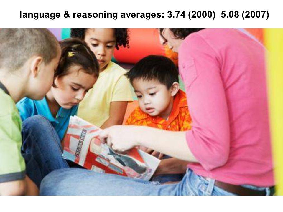 language & reasoning averages: 3.74 (2000) 5.08 (2007)