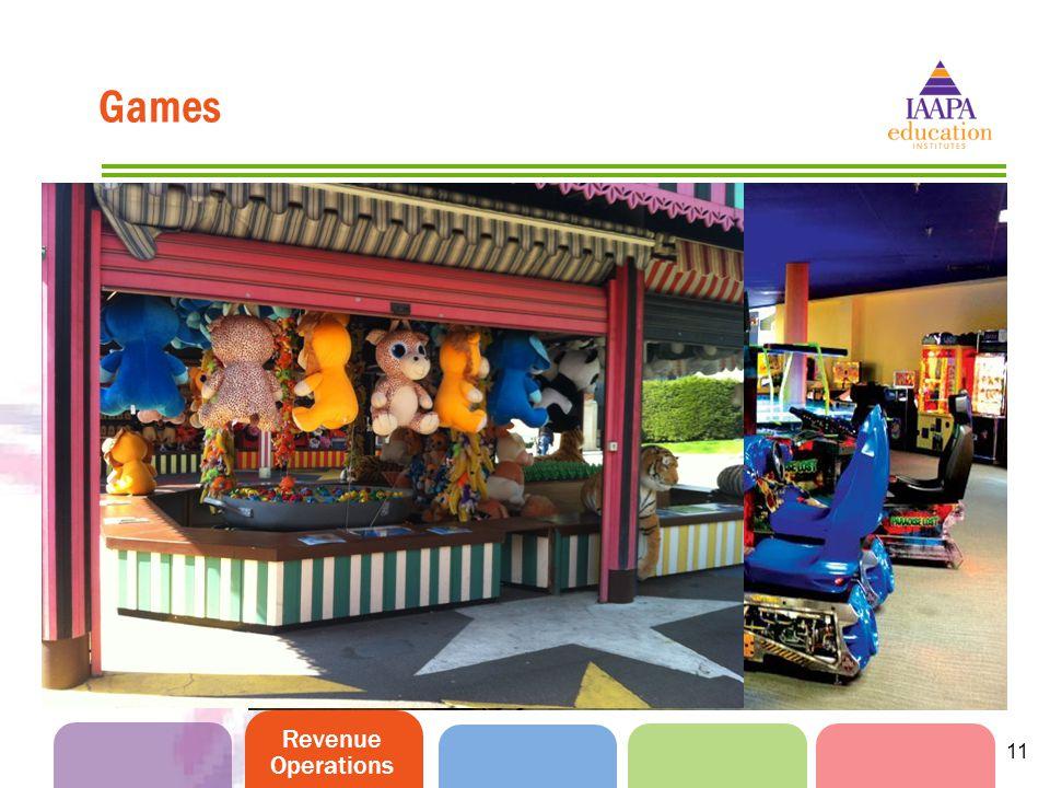 Revenue Operations Games 11