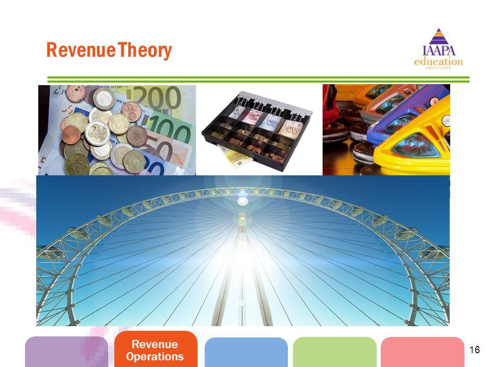 Revenue Operations 16 Revenue Theory