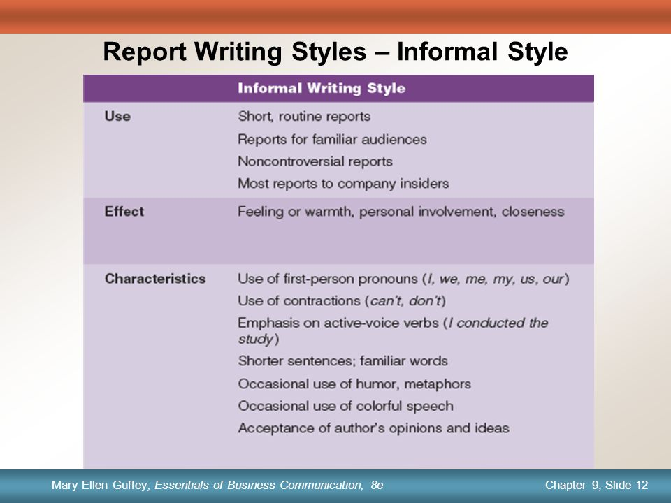 Chapter 1, Slide 12 Mary Ellen Guffey, Essentials of Business Communication, 8e Chapter 9, Slide 12 Mary Ellen Guffey, Essentials of Business Communication, 8e Report Writing Styles – Informal Style