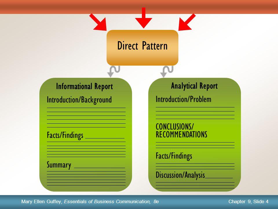 Chapter 1, Slide 4 Mary Ellen Guffey, Essentials of Business Communication, 8e Chapter 9, Slide 4 Mary Ellen Guffey, Essentials of Business Communicat