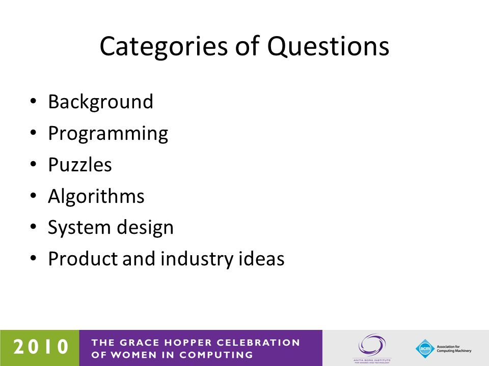 Categories of Questions Background Programming Puzzles Algorithms System design Product and industry ideas