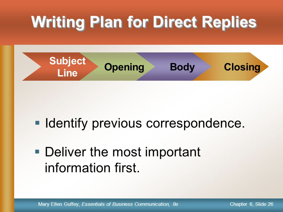 Chapter 6, Slide 26 Mary Ellen Guffey, Essentials of Business Communication, 8e Body Opening Writing Plan for Direct Replies Closing Subject Line  Id