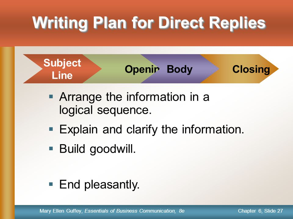 Chapter 6, Slide 27 Mary Ellen Guffey, Essentials of Business Communication, 8e Closing Body  End pleasantly. Opening Subject Line Closing Body Writi