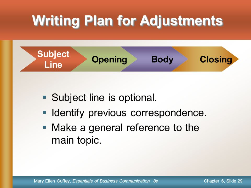 Chapter 6, Slide 29 Mary Ellen Guffey, Essentials of Business Communication, 8e Writing Plan for Adjustments Opening Closing Body  Subject line is op
