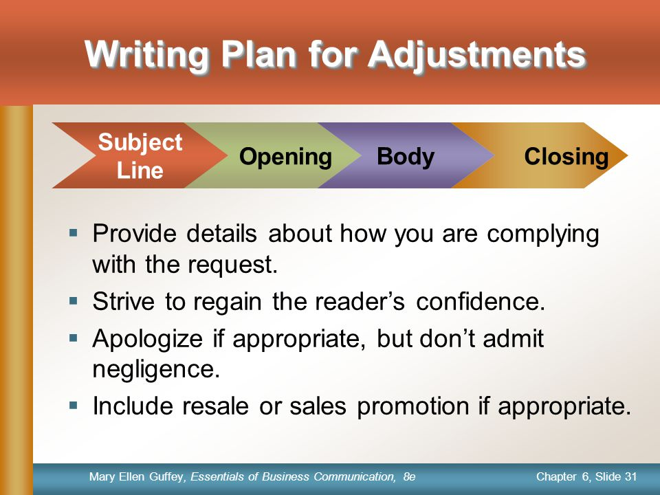 Chapter 6, Slide 31 Mary Ellen Guffey, Essentials of Business Communication, 8e Writing Plan for Adjustments Closing Subject Line Opening Body  Provi