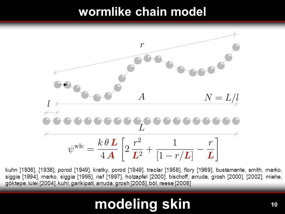 10 modeling skin wormlike chain model kuhn [1936], [1938], porod [1949], kratky, porod [1949], treolar [1958], flory [1969], bustamante, smith, marko, siggia [1994], marko, siggia [1995], rief [1997], holzapfel [2000], bischoff, arruda, grosh [2000], [2002], miehe, göktepe, lulei [2004], kuhl, garikipati, arruda, grosh [2005], böl, reese [2008]
