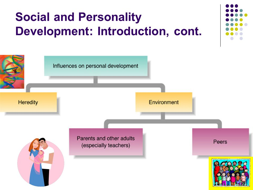 Social and Personality Development: Introduction, cont.
