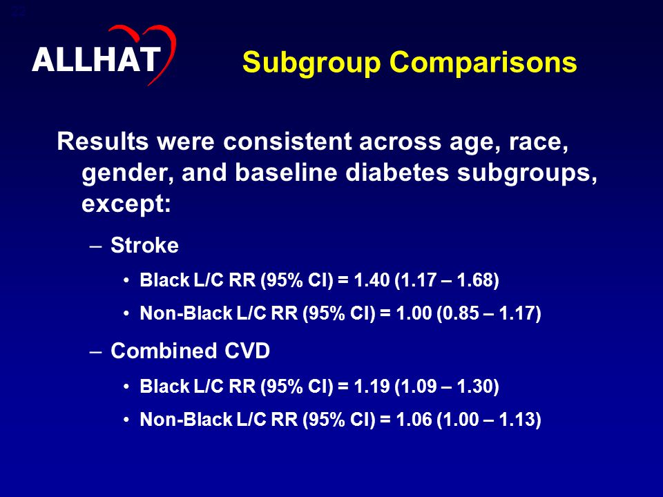 22 Subgroup Comparisons Results were consistent across age, race, gender, and baseline diabetes subgroups, except: –Stroke Black L/C RR (95% CI) = 1.40 (1.17 – 1.68) Non-Black L/C RR (95% CI) = 1.00 (0.85 – 1.17) –Combined CVD Black L/C RR (95% CI) = 1.19 (1.09 – 1.30) Non-Black L/C RR (95% CI) = 1.06 (1.00 – 1.13) ALLHAT