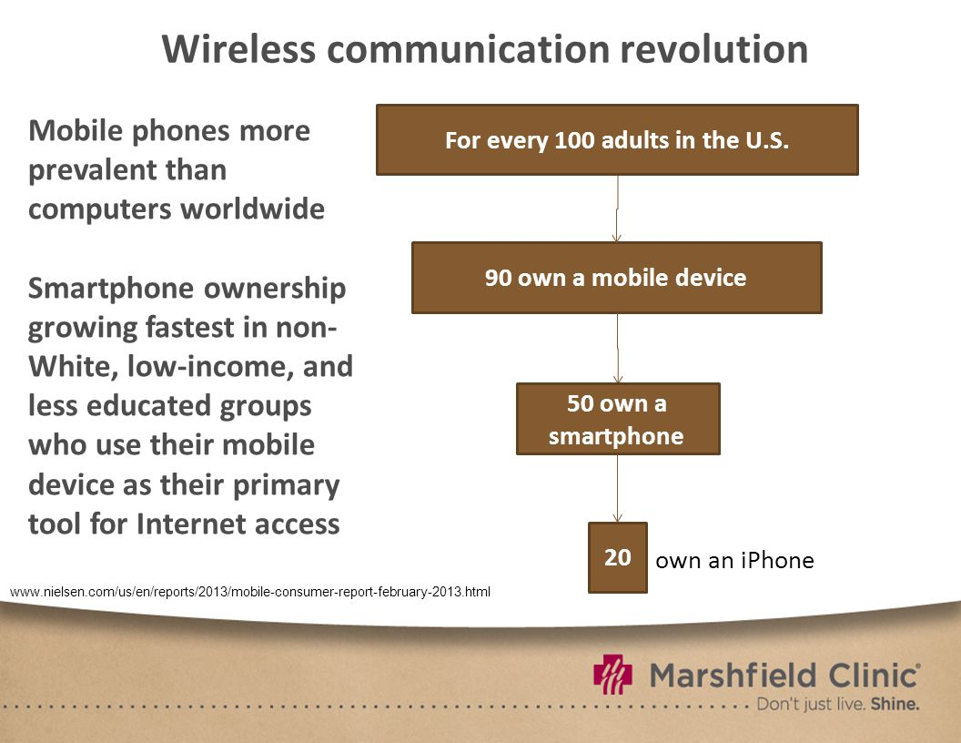 Wireless communication revolution For every 100 adults in the U.S.