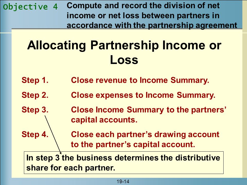 19-14 Allocating Partnership Income or Loss In step 3 the business determines the distributive share for each partner. Step 1.Close revenue to Income