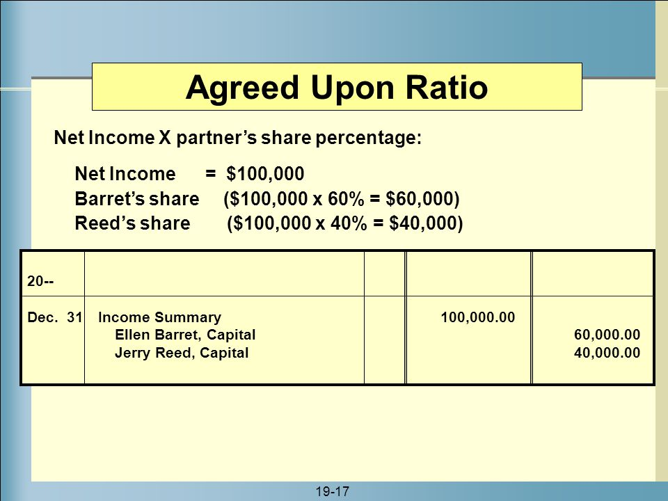 19-17 Net Income X partner's share percentage: Agreed Upon Ratio 20-- Dec. 31 Income Summary 100,000.00 Ellen Barret, Capital 60,000.00 Jerry Reed, Ca