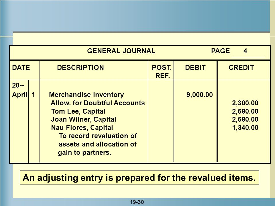 19-30 An adjusting entry is prepared for the revalued items. GENERAL JOURNAL PAGE 4 DATE DESCRIPTION POST. DEBIT CREDIT REF. 20-- April 1 Merchandise